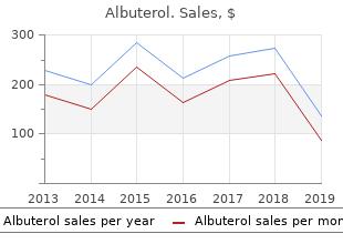 purchase albuterol 100 mcg without prescription
