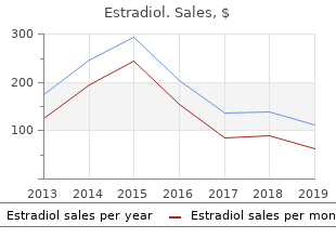 purchase estradiol 1 mg without a prescription