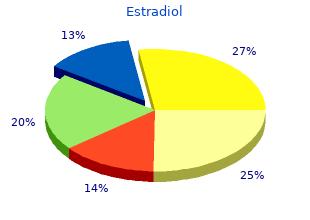 discount 1mg estradiol with amex