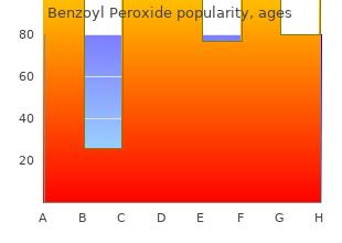 discount benzoyl 20gr