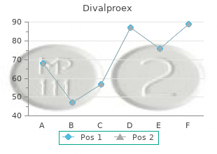 divalproex 500mg with amex