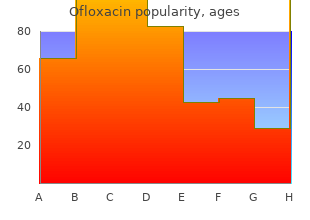 order ofloxacin 400 mg online