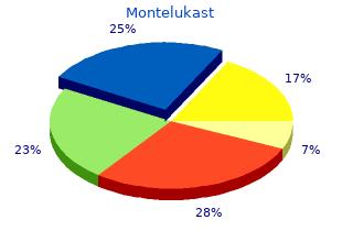 purchase 5 mg montelukast