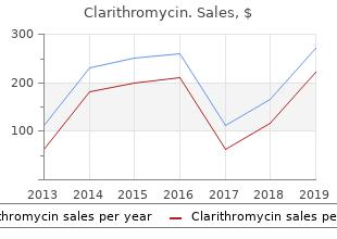 proven 500mg clarithromycin