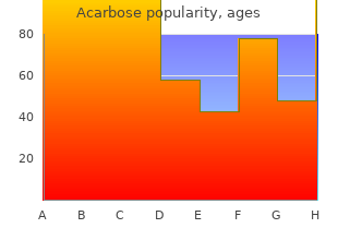 buy acarbose 50mg overnight delivery