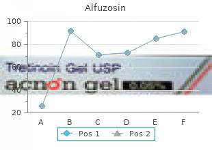 buy alfuzosin 10mg without a prescription