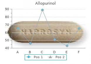discount allopurinol 300 mg with visa