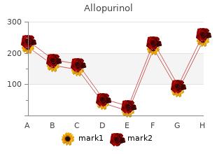 buy allopurinol 100 mg with amex