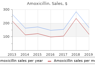 purchase amoxicillin 500mg with mastercard