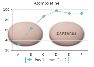 proven 18 mg atomoxetine