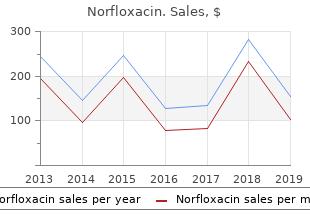 cheap 400 mg norfloxacin with visa