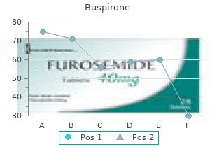 buy buspirone 5mg free shipping
