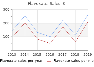 effective flavoxate 200 mg