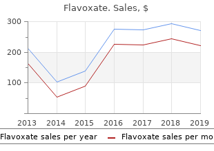 discount flavoxate 200 mg without prescription
