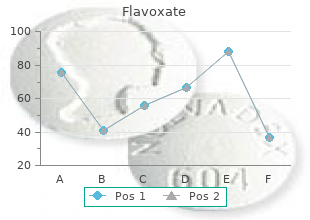 discount flavoxate 200 mg line
