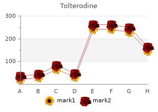 effective tolterodine 1 mg