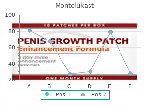 cheap 4mg montelukast fast delivery