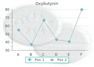 generic oxybutynin 5mg