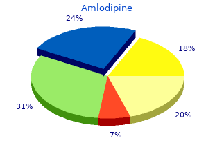 5mg amlodipine with amex