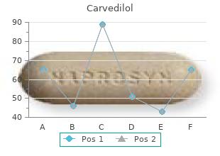 buy cheap carvedilol 25 mg