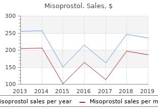 order misoprostol 200mcg free shipping