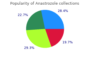 discount 1 mg anastrozole with mastercard