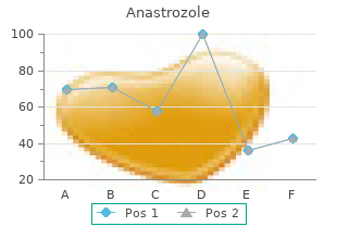 discount anastrozole 1mg free shipping
