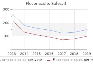 order fluconazole 150 mg with visa