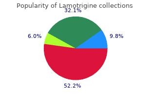 buy lamotrigine 200mg with amex