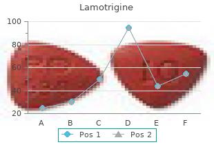 buy 100 mg lamotrigine mastercard