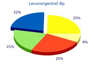order levonorgestrel 0.18 mg amex