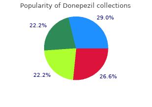 donepezil 10mg amex