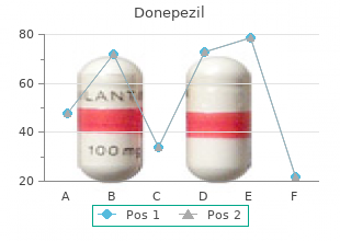buy donepezil 10mg on-line