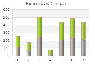 order famciclovir 250 mg online