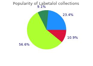 generic labetalol 100mg without a prescription