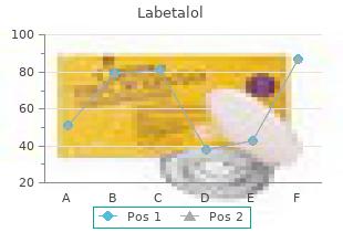 generic labetalol 100 mg with visa