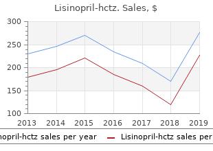 lisinopril 17.5mg mastercard