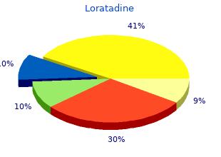 purchase loratadine 10mg on line