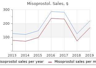cheap misoprostol 100 mcg on-line