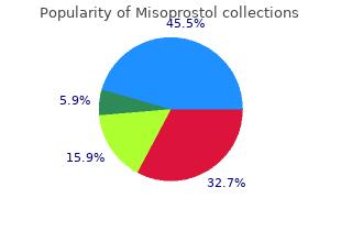 generic 200mcg misoprostol free shipping