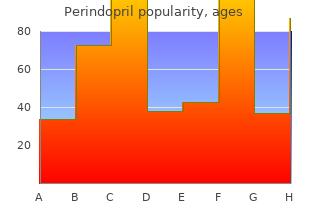 cheap 2 mg perindopril amex