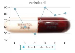 buy 4 mg perindopril free shipping