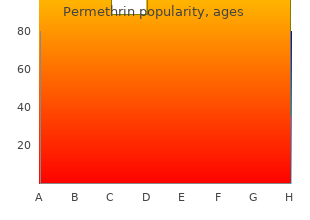 generic permethrin 30 gm online