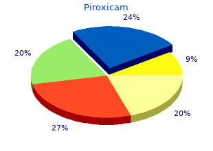 piroxicam 20mg sale