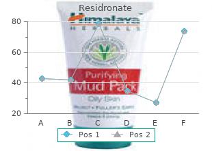 residronate 35mg with mastercard