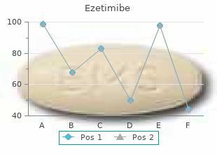 ezetimibe 10mg free shipping
