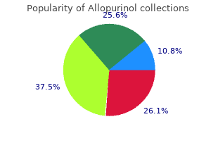 discount allopurinol 100 mg fast delivery