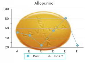 proven 300mg allopurinol