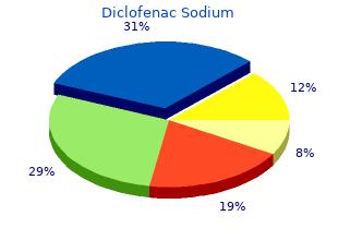 buy cheap diclofenac 50mg on-line