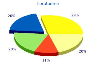 discount loratadine 10mg online